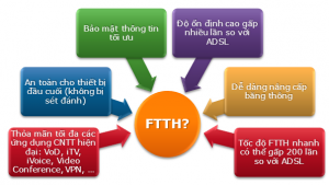 internet-viettel-hcm-viettelnetwork